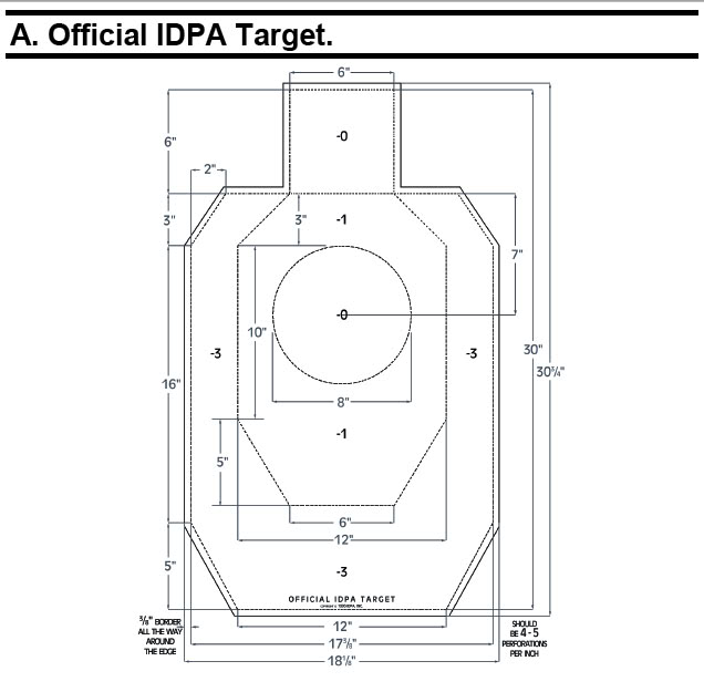 How To Make Cheap Idpa Targets Shooting Strategies